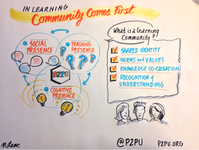 In Learning, Community Comes First
